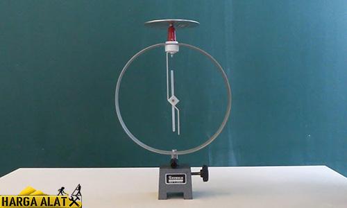 Fungsi Elektroskop
