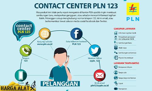 2. Menghubungi Call Center PLN 123