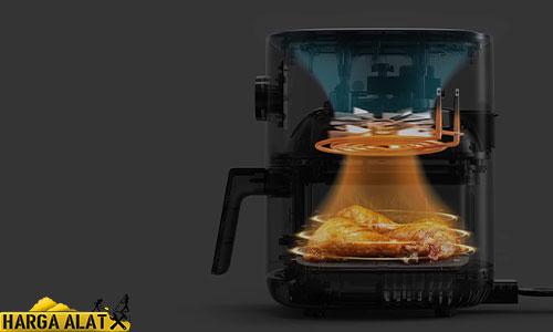 Spesifikasi Mi Smart Air Fryer 3.5L